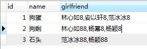mysql中FIND_IN_SET和like的区别